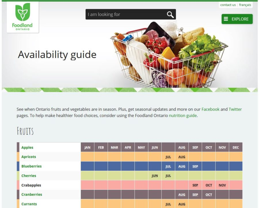 crop availability guide